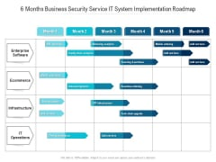 6 Months Business Security Service IT System Implementation Roadmap Slides