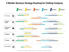 6 Months Business Strategy Roadmap For Clothing Company Introduction
