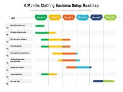 6 Months Clothing Business Setup Roadmap Structure