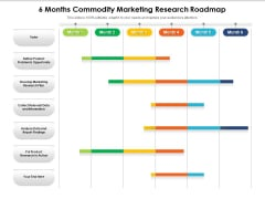 6 Months Commodity Marketing Research Roadmap Professional