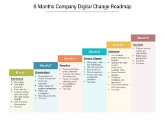 6 Months Company Digital Change Roadmap Sample