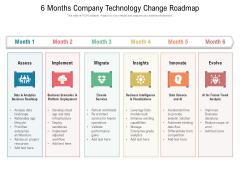 6 Months Company Technology Change Roadmap Designs