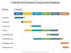 6 Months Early Alzheimer Drug Evolution Roadmap Icons