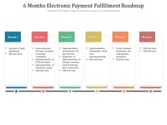 6 Months Electronic Payment Fulfillment Roadmap Template