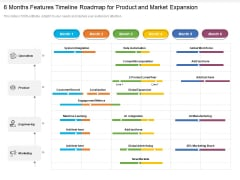 6 Months Features Timeline Roadmap For Product And Market Expansion Summary