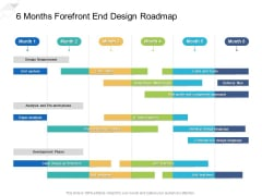 6 Months Forefront End Design Roadmap Icons