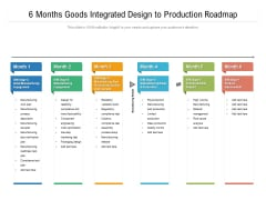 6 Months Goods Integrated Design To Production Roadmap Professional