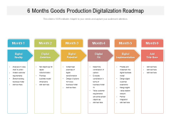6 Months Goods Production Digitalization Roadmap Icons
