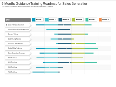 6 Months Guidance Training Roadmap For Sales Generation Formats