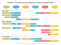 6 Months IT Innovation Approach Roadmap For Value And Security Benefit Pictures