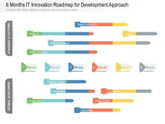 6 Months IT Innovation Roadmap For Development Approach Guidelines