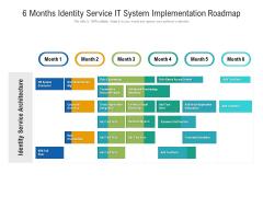 6 Months Identity Service IT System Implementation Roadmap Demonstration