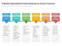 6 Months Improvement Process Roadmap For Goods Production Graphics