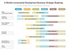 6 Months Incremental Development Business Strategic Roadmap Rules