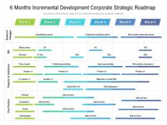 6 Months Incremental Development Corporate Strategic Roadmap Summary
