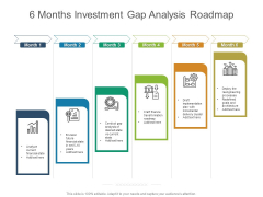 6 Months Investment Gap Analysis Roadmap Rules