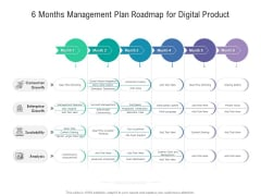 6 Months Management Plan Roadmap For Digital Product Formats