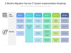 6 Months Migration Service IT System Implementation Roadmap Slides