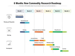6 Months New Commodity Research Roadmap Designs