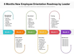6 Months New Employee Orientation Roadmap By Leader Template