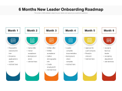 6 Months New Leader Orientation Roadmap Rules