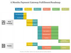 6 Months Payment Gateway Fulfillment Roadmap Demonstration