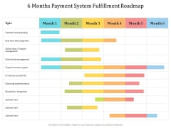 6 Months Payment System Fulfillment Roadmap Designs