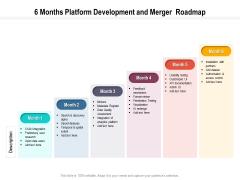 6 Months Platform Development And Merger Roadmap Rules