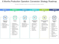 6 Months Production Operation Conversion Strategy Roadmap Themes