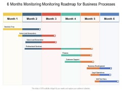 6 Months Project Monitoring Roadmap For Business Processes Formats