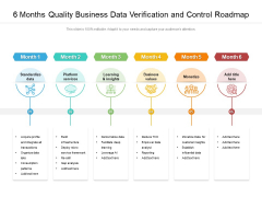 6 Months Quality Business Data Verification And Control Roadmap Designs