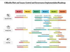 6 Months Risk And Issues Control And Governance Implementation Roadmap Background