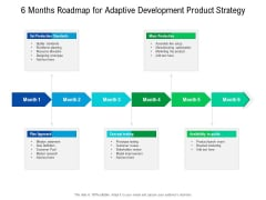 6 Months Roadmap For Adaptive Development Product Strategy Graphics