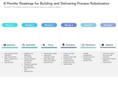 6 Months Roadmap For Building And Delivering Process Robotization Pictures