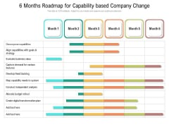 6 Months Roadmap For Capability Based Company Change Slides
