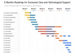 6 Months Roadmap For Consumer Care And Technological Support Icons