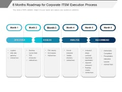 6 Months Roadmap For Corporate ITSM Execution Process Formats