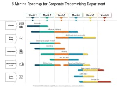 6 Months Roadmap For Corporate Trademarking Department Summary