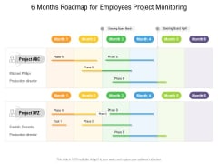 6 Months Roadmap For Employees Project Monitoring Introduction