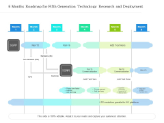 6 Months Roadmap For Fifth Generation Technology Research And Deployment Guidelines