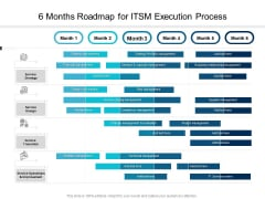 6 Months Roadmap For ITSM Execution Process Background