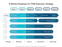 6 Months Roadmap For ITSM Execution Strategy Information