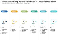 6 Months Roadmap For Implementation Of Process Robotization Portrait