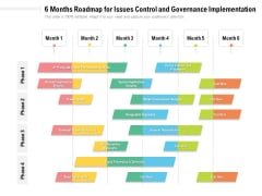 6 Months Roadmap For Issues Control And Governance Implementation Demonstration