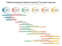 6 Months Roadmap For Machine Learning IT Innovation Approach Summary