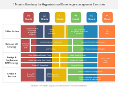 6 Months Roadmap For Organizational Knowledge Management Execution Ideas