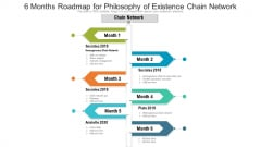 6 Months Roadmap For Philosophy Of Existence Chain Network Structure