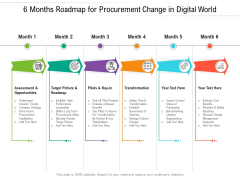 6 Months Roadmap For Procurement Change In Digital World Rules
