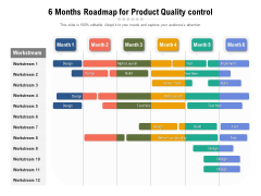 6 Months Roadmap For Product Quality Control Icons