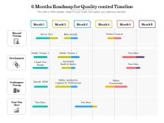 6 Months Roadmap For Quality Control Timeline Portrait